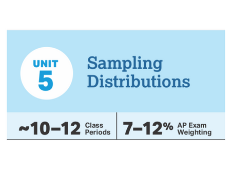 Lesson Plans for CED Unit 5: Sampling Distributions