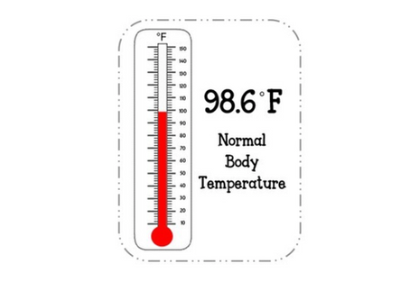 What is Normal Body Temperature?
