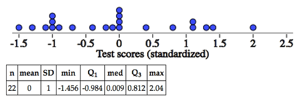 test scores z 2.png