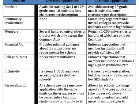 Common vs Coalition Application Platforms