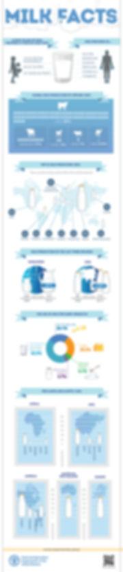 FAO-Infographic-milk-facts-en.jpg