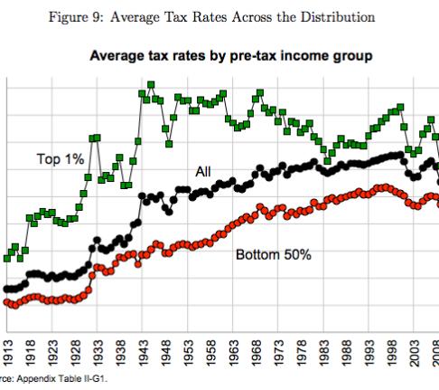 Trump, taxes and tax cuts