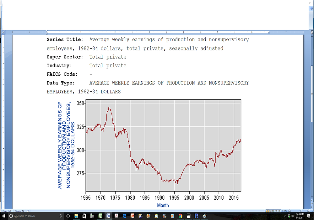 Average weekly earnings U.S. production and non supervisory employees, 1982-84 dollars