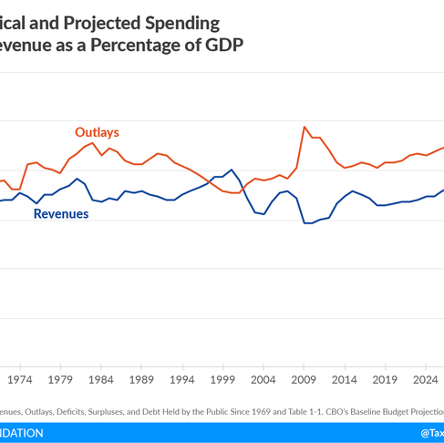 Federal deficit question for presidential candidates