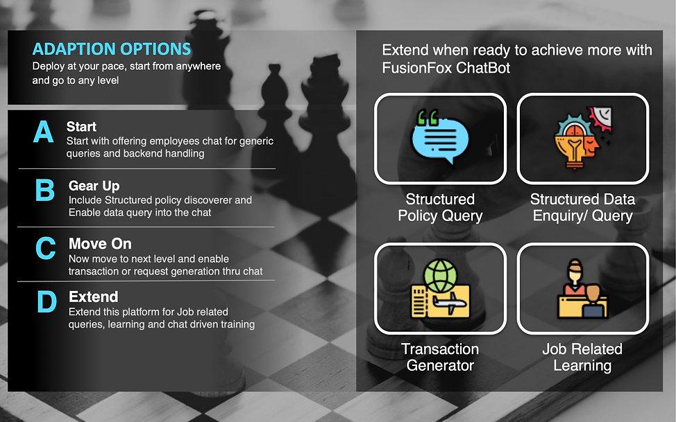 Chatbot_adaption.jpg