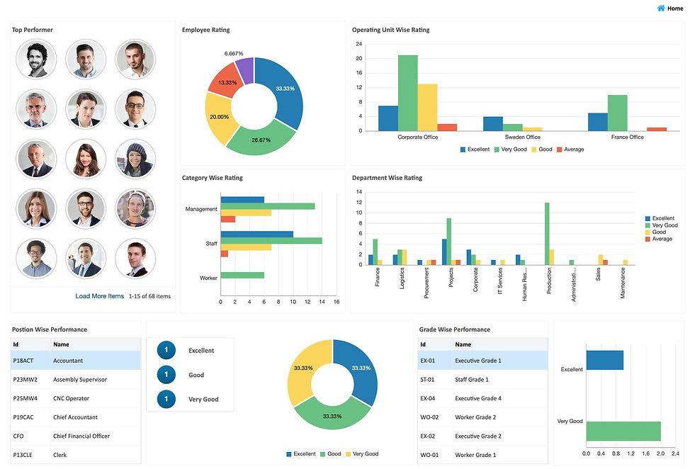 Performance-visualization-LS.jpg
