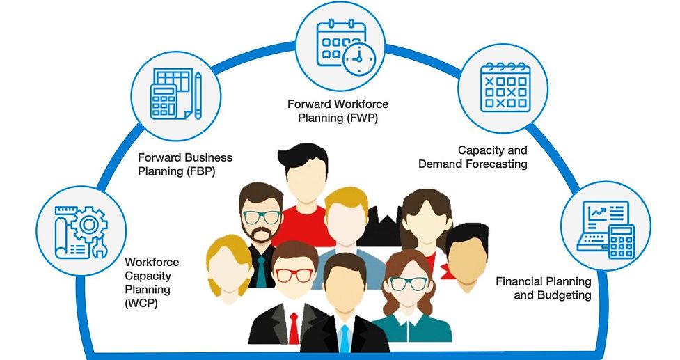 T3-EWM-Planning-v3-portfolio2.jpg