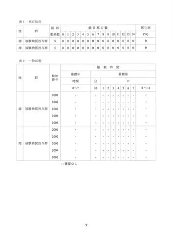 マウスにおける急性吸入毒性試験_報告書210305-9.jpg