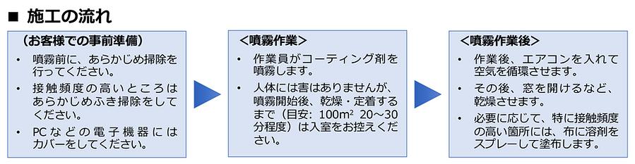 スクリーンショット 2020-05-27 15.30.31.png