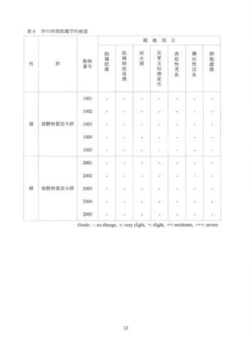 マウスにおける急性吸入毒性試験_報告書210305-12.jpg