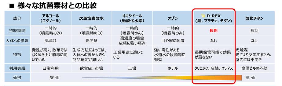 スクリーンショット 2020-09-14 17.04.25.png