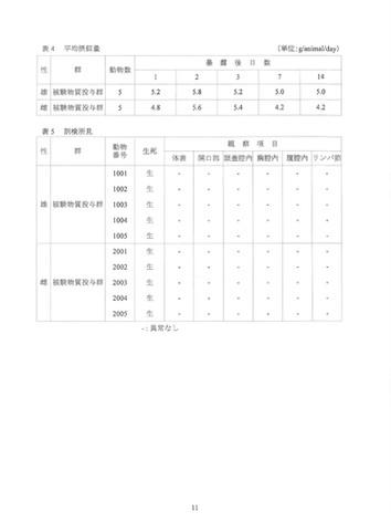 マウスにおける急性吸入毒性試験_報告書210305-11.jpg