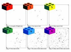 lego-6charts-med.jpg