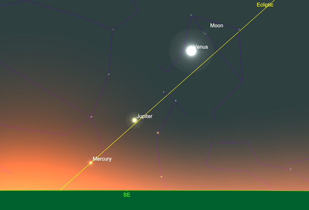 Planets and moon aligned on Jan 1, 2019, at civil twilight