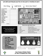Tally your light bulbs with this activity sheet.