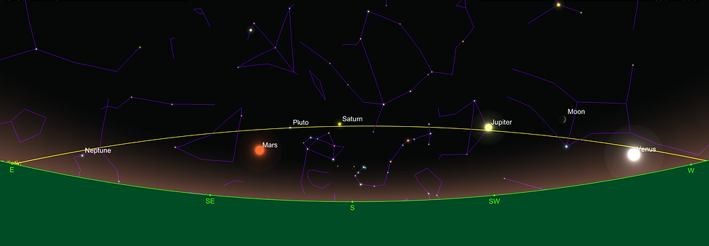 Planets and moon on Aug. 15, 2018, at 10 PM EDT; sizes are not to scale.