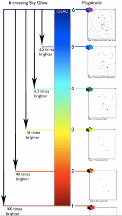 LTBN-brightness-color-chart-small.png