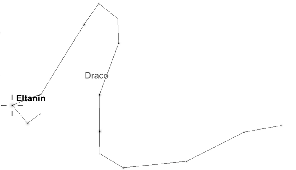 The star Eltanin in the constellation Draco the Dragon