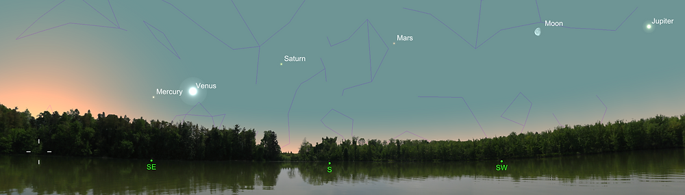 Planets and moon at sunrise in late January.
