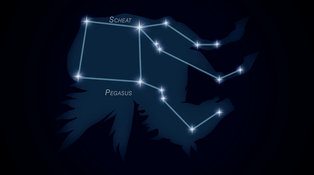 Bicentennial Star Scheat within Pegasus; image courtesy of Indiana Bicentennial Commission.