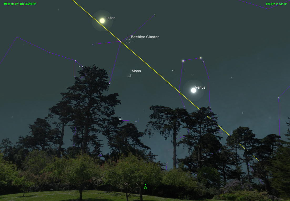 May 22, 10:17 pm, nautical twilight, Jupiter, Beehive, moon, Venus copy.png