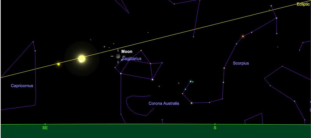 Fourth of July 2020; moon, Jupiter , Saturn