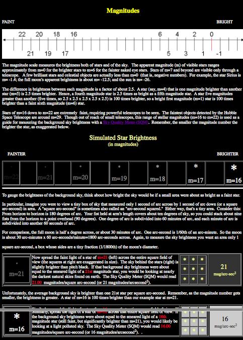 Magnitudes per Square Arcsecond