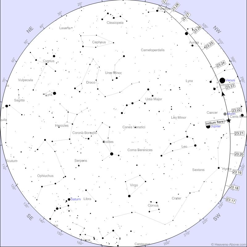 iridium-May22.png