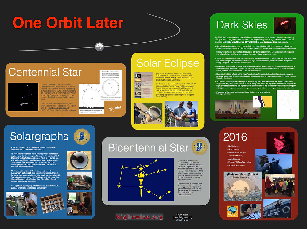 "2016 GLPA Poster: ""2016 Outside the Dome"""