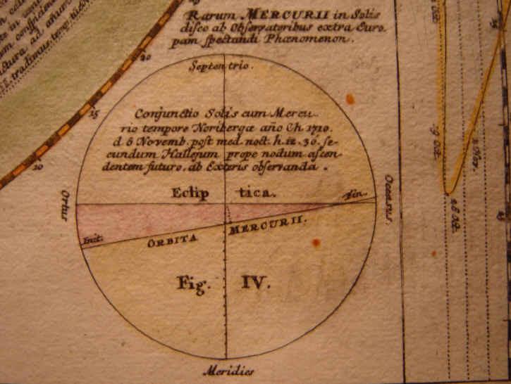Johann Doppelmayer depicts a transit of Mercury in Atlas Coelestis