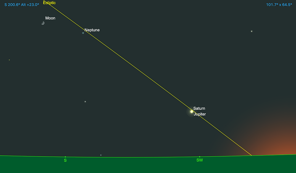 Dec. 21, 2020, ecliptic with Jupiter-Saturn conjunction