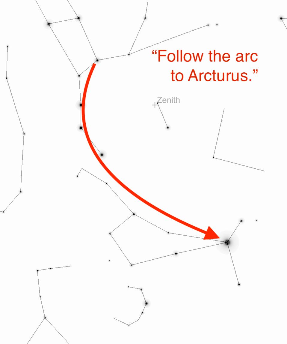 "Mnemonic aid: ""Arc to Arcturus."""