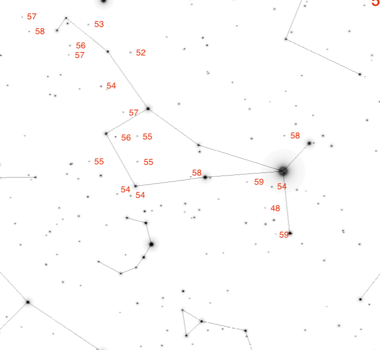 Star chart of Boötes labeled with magnitudes < 6 (decimal point hidden).