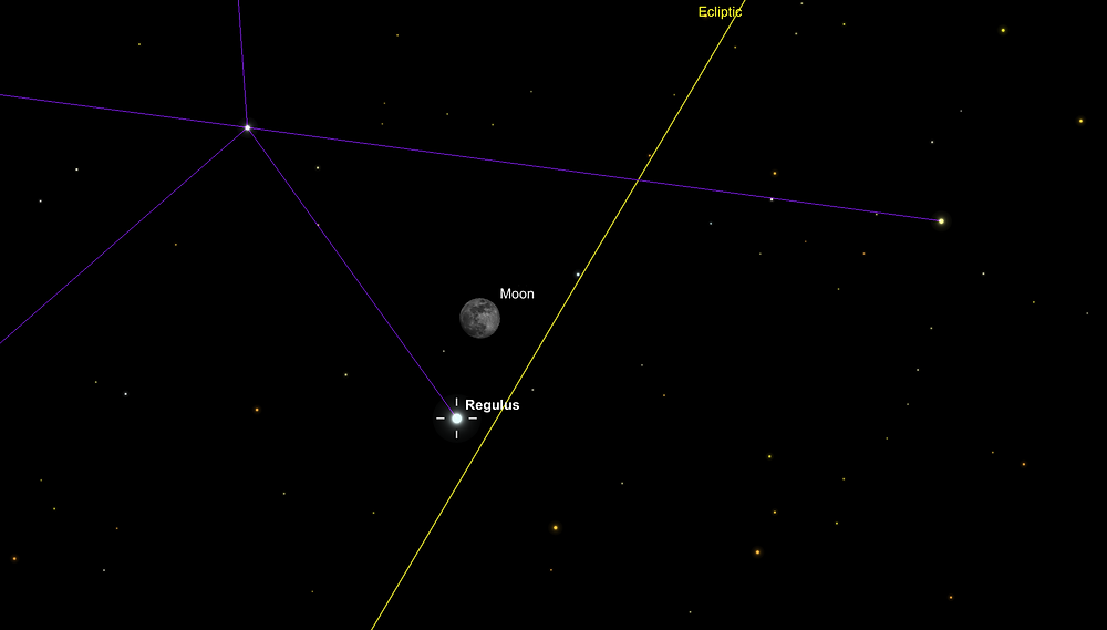 The star Regulus near the moon on February 28, 2018, at 10 PM EST.