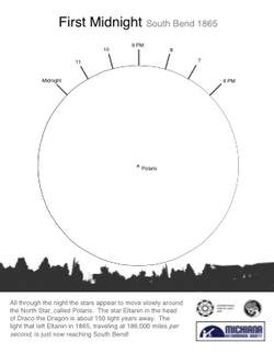 eltanin-horizon-time-small.png