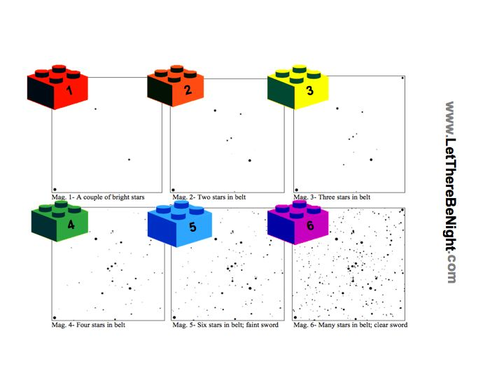 LTBN-lego-6charts.jpg