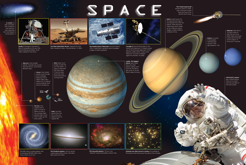 SPACE_poster
