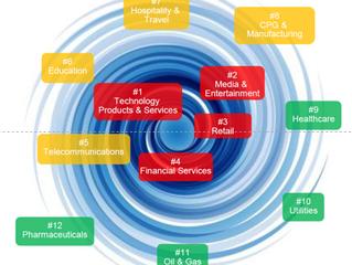 Schwerpunkt* – Digitalisierungsstrategie