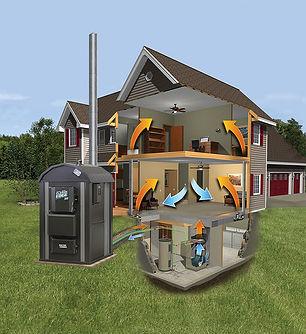Central Boiler System