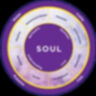 IY Soul Circle.png