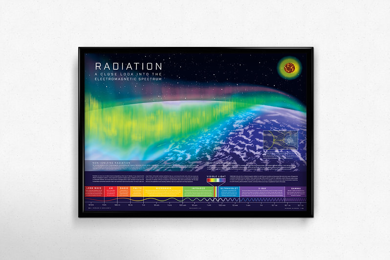 Radiation: A close look into the electromagnestic spectrum. Infrmation design poster. Nothern lights. Poster application.