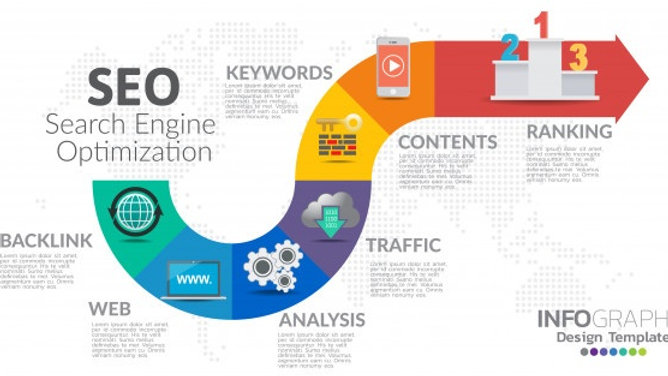 Monthly SEO Services for Contractors