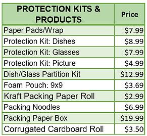 protection kits.PNG