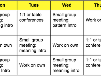How might I schedule MY time during word study to meet the needs of all students?