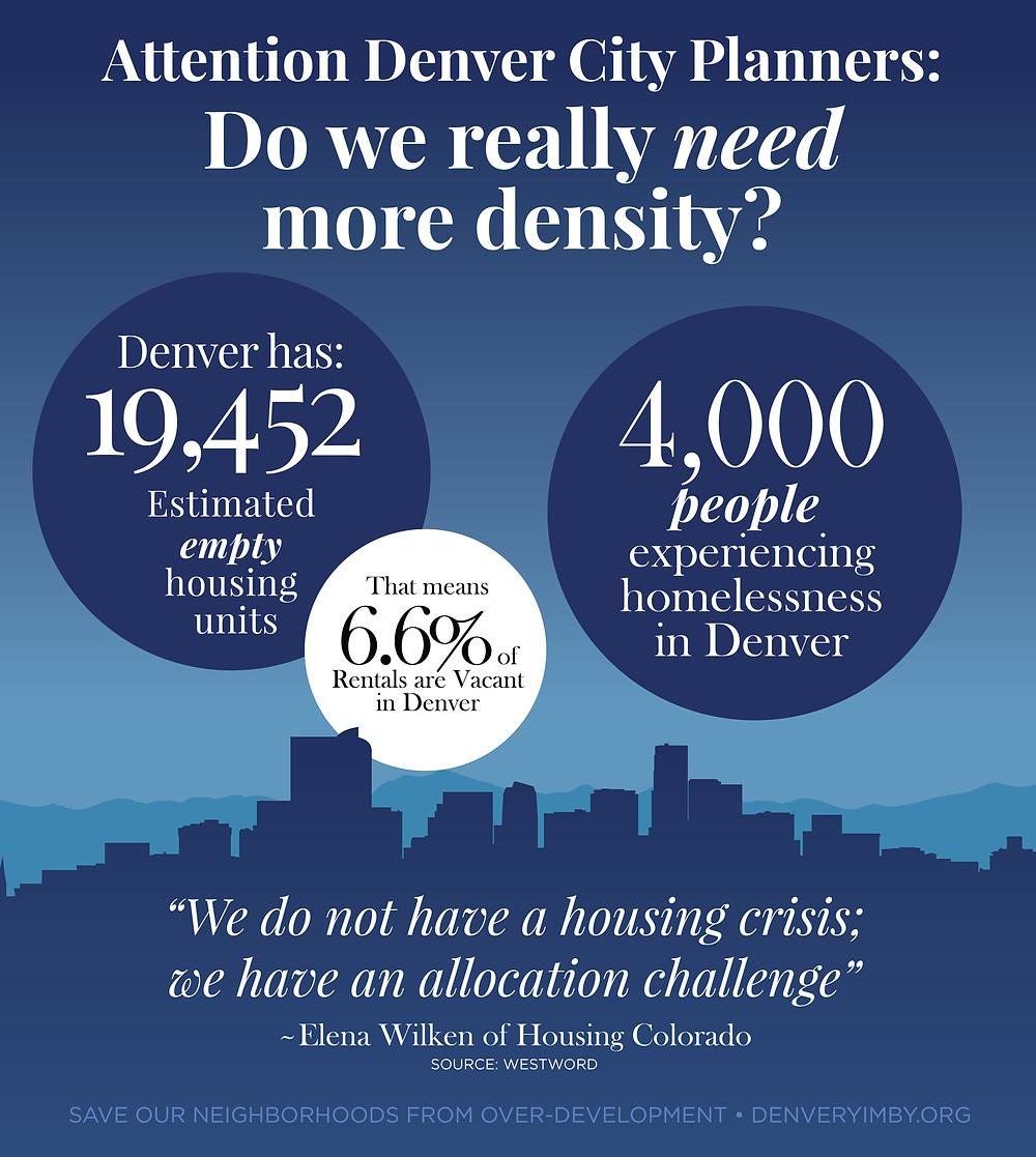 Yimby Denver: Do we really need more density in Denver? No.