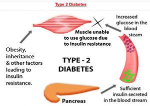 dating til diabetikere