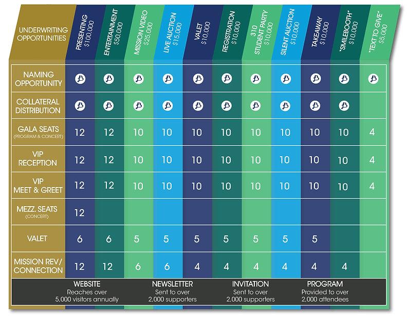 Underwriter Opportunities Chart.jpg