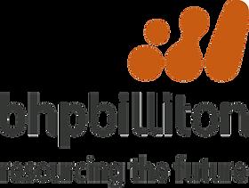 BHPBiliton.png