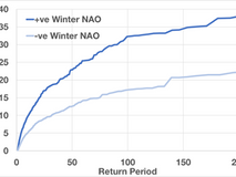 Surviving Winter: Can Seasonal Forecasting Help?