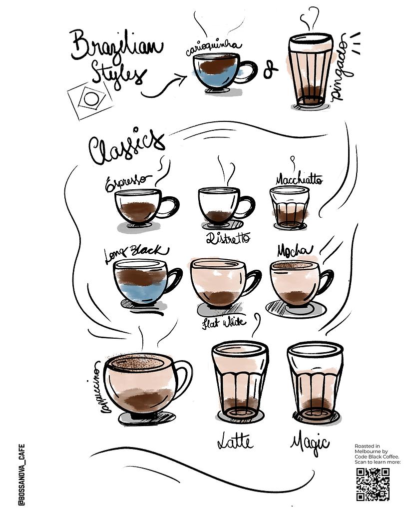 CafeddoBrasil_Posters.png